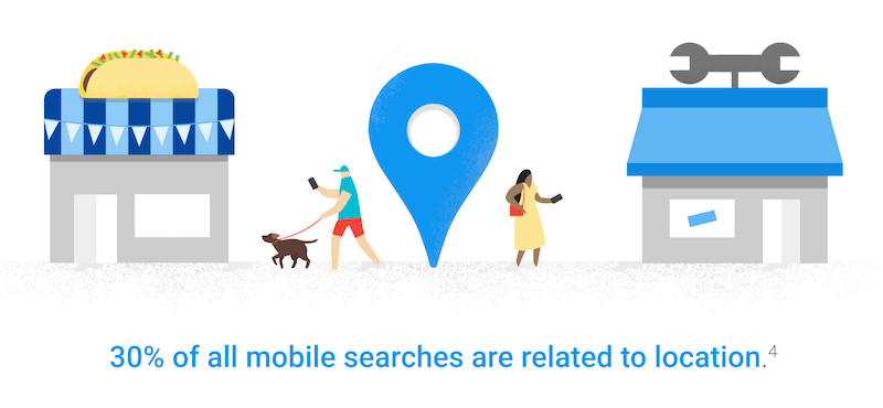 google mobile seo
